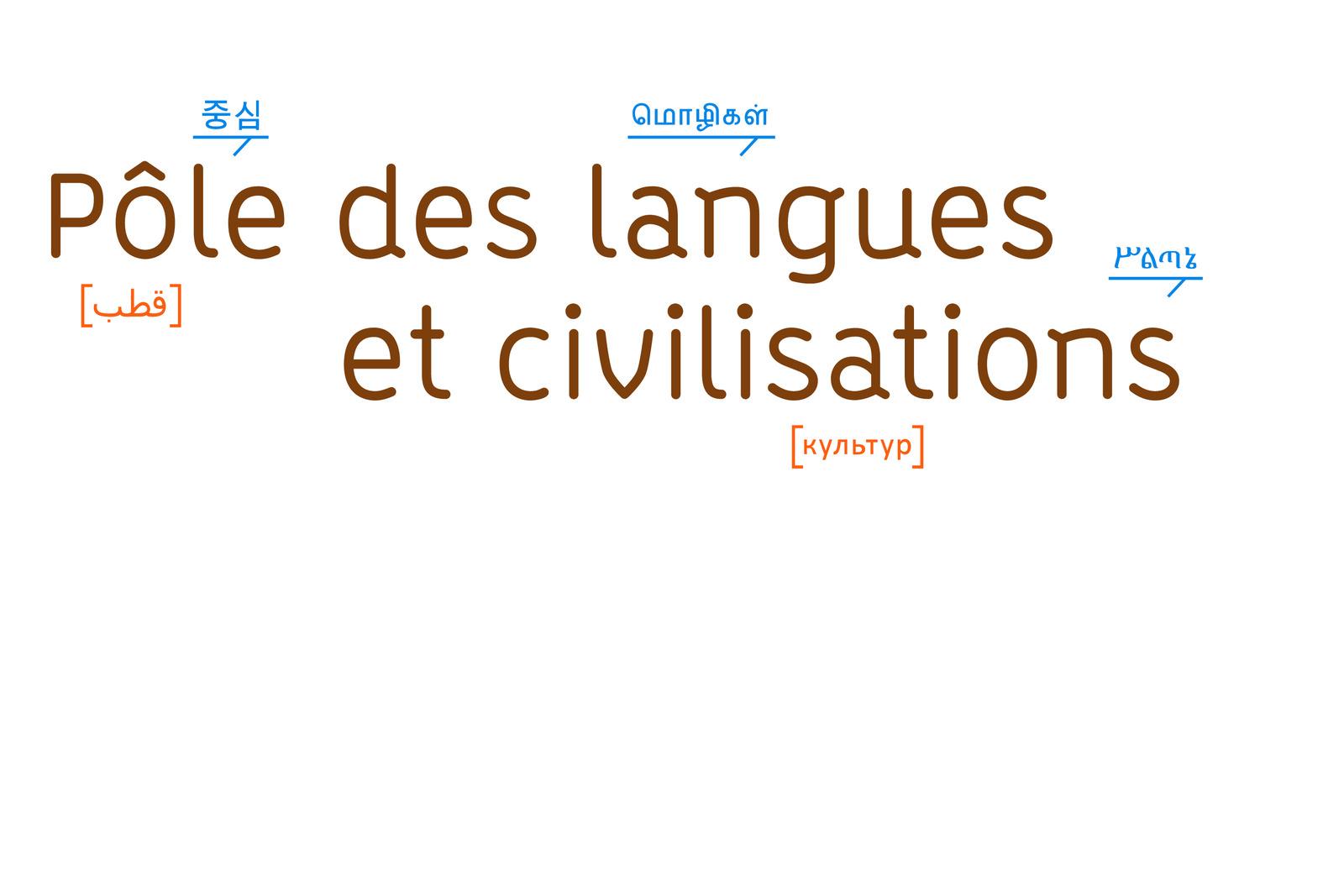 club langue et civilisation